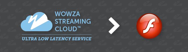 wowza ultra low latency service