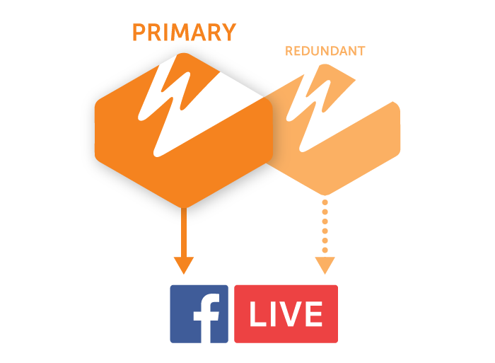ClearCaster Facebook Live encoder redundancy