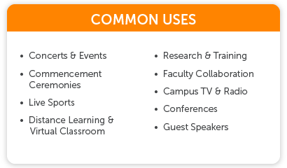 Education Streaming Common Uses such as Research & Training, Conferences, & Guest Speakers