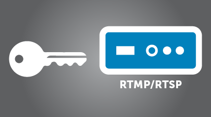 RTMP RTSP password authentication