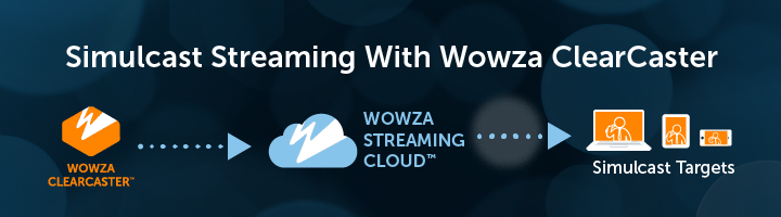 Simulcast Streaming With Wowza ClearCaster