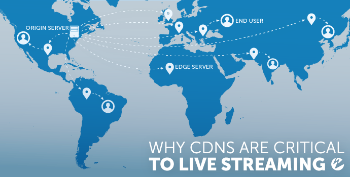 Why CDNs Are Critical to Live Streaming