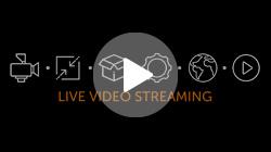 Live Streaming Thumbnail