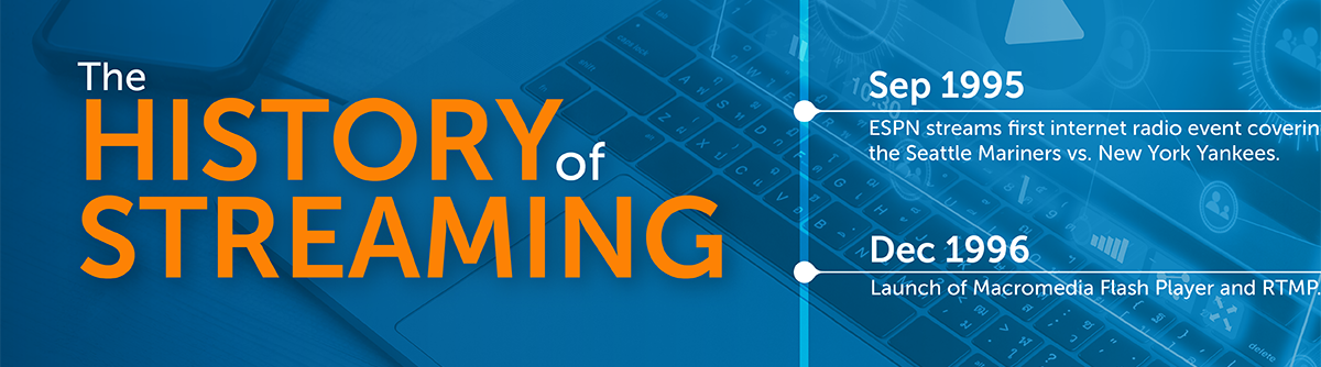Title image showing a snippet of a timeline with title 'The History of Streaming'.