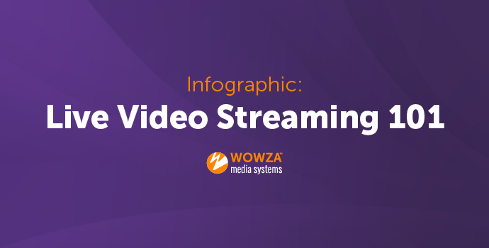 Infographic: Live Video Streaming 101