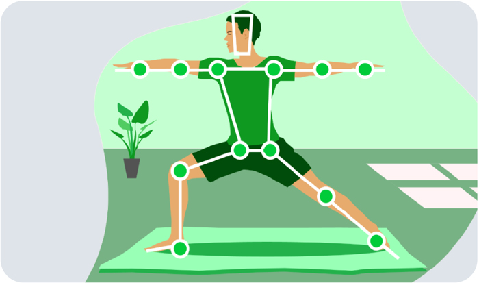 Cartoon image of a man doing warrior 1 yoga pose with artificial intelligence pose tracking overlaid.